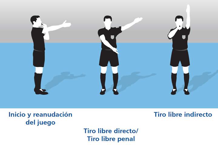señales arbitro