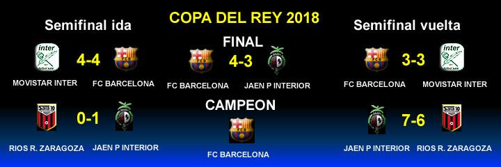 Cuadro Final Copa del Rey 2018