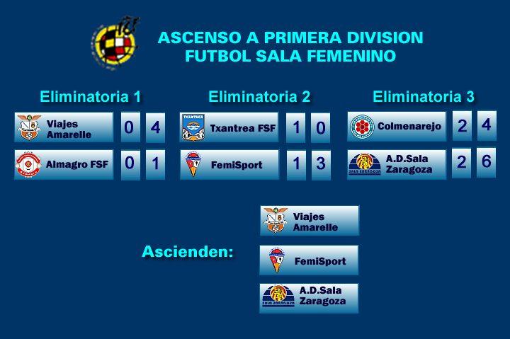 Play Off Ascenso Femenino