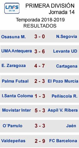Resultados J14 Primera
