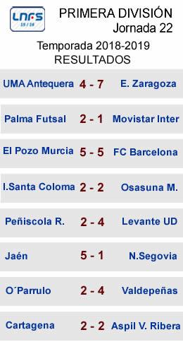 Resultados J22 LNFS Primera