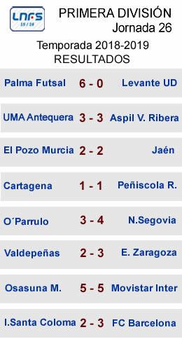Resultados Primera J26 LNFS