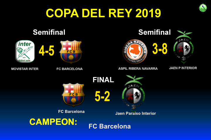 Baecelona-campeon