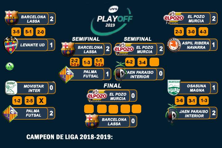 Palma Futsal falla en los penaltis