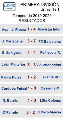 Resultados J1 Primera LNFS