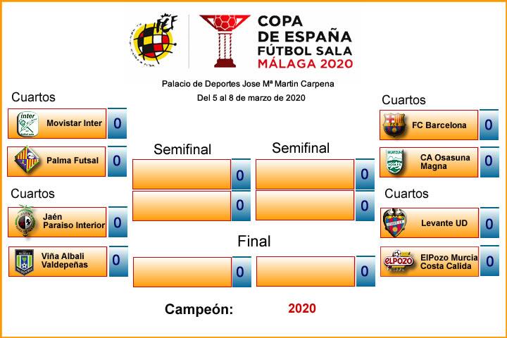 Copa Malaga Partidos