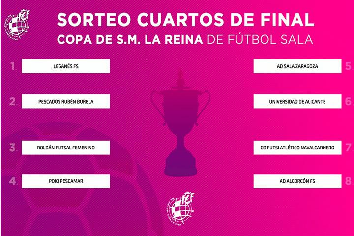 Sorteo Cuartos Copa Reine Femenina 2020
