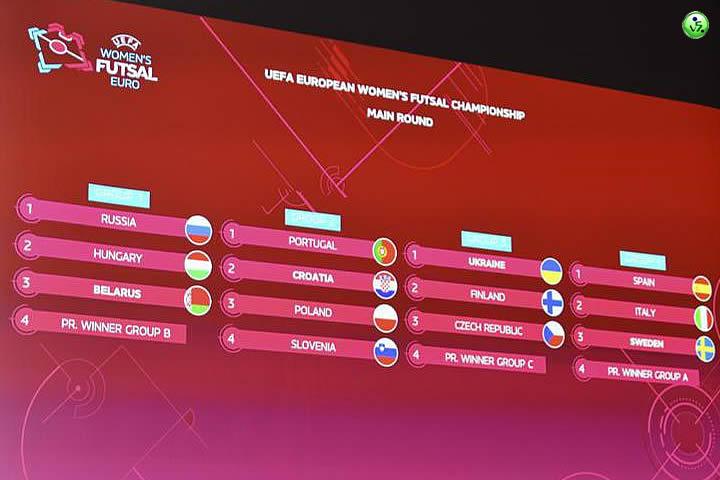 Sorteo europeo femenino de selecciones
