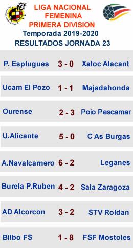 Resultados Femenino J23 Primera