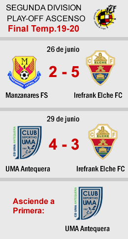 rESULTADOS ASCENSO PLAY OFF