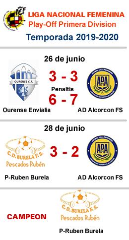 Resultado Final Play-Off Femenino