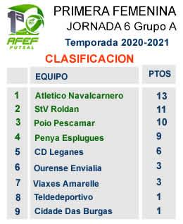 CLASIFICACION J6 G1 FEMENINO PRIMERA