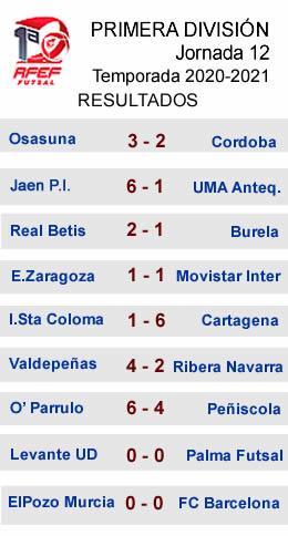 J12 PRIMERA RESULTADOS