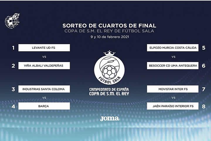 Cuartos Copa rey 2021
