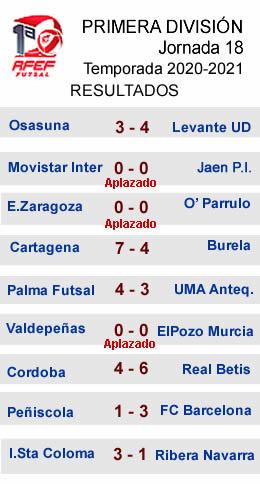 Resultados J18 Primera