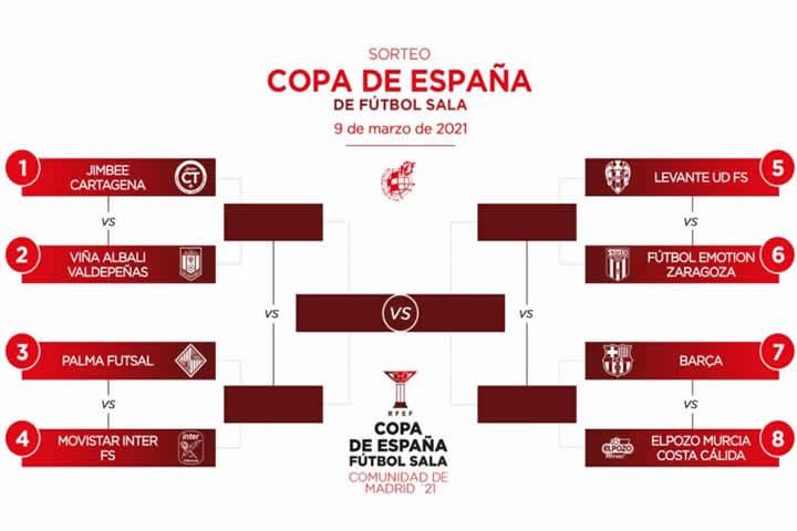 Emparejamientos sorteo Copa de España