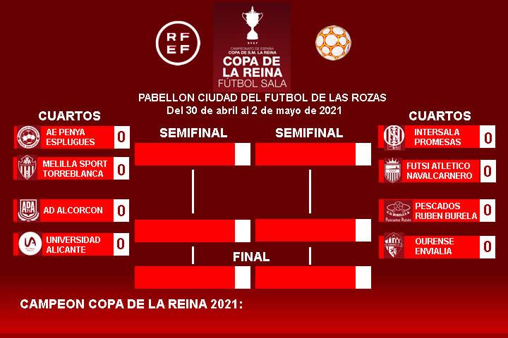 Cruces Fase Final Copa de la Reina 2021
