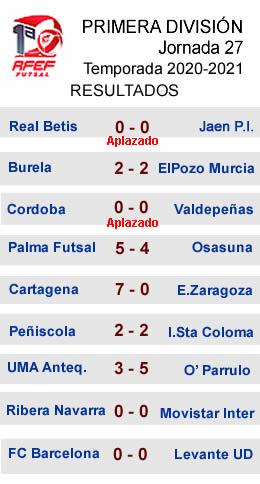 Resultados J27 primera
