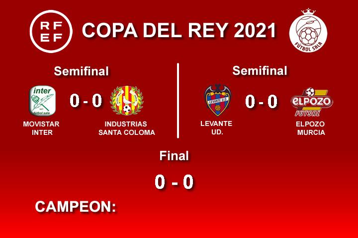 Cuadro Copa del Rey 2021