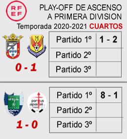 Play-Off Ascenso Cuartos 1