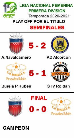 Play-Off titulo Femenino resultados