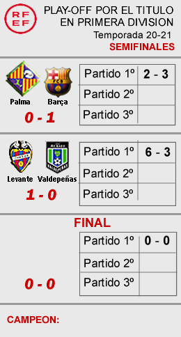 Play-off semifinales 20-211