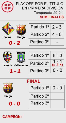 Resultados Play Off Semifinal 2