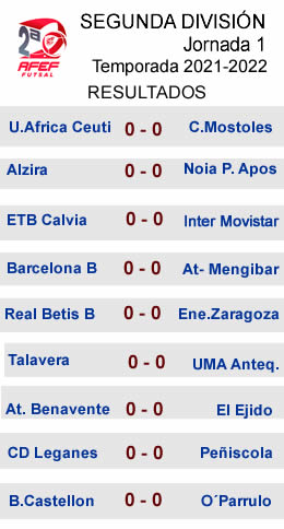 Resultados Segunda Division